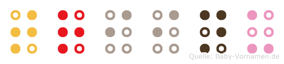 Triinu in Blindenschrift (Brailleschrift)