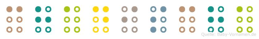 Chadischa in Blindenschrift (Brailleschrift)