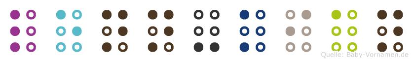 Lenn-Kian in Blindenschrift (Brailleschrift)