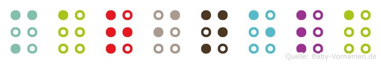 Marinela in Blindenschrift (Brailleschrift)