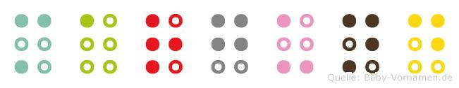 Margund in Blindenschrift (Brailleschrift)