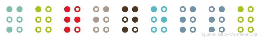 Marinessa in Blindenschrift (Brailleschrift)