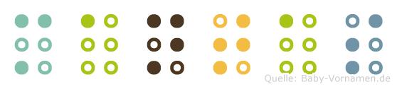 Mantas in Blindenschrift (Brailleschrift)