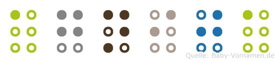 Agnija in Blindenschrift (Brailleschrift)