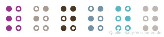Linsey in Blindenschrift (Brailleschrift)