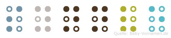 Synnöve in Blindenschrift (Brailleschrift)