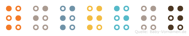 Oistein in Blindenschrift (Brailleschrift)