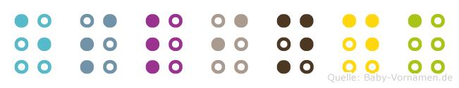 Eslinda in Blindenschrift (Brailleschrift)