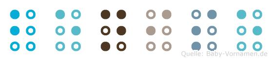 Benise in Blindenschrift (Brailleschrift)