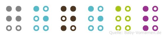 Geneal in Blindenschrift (Brailleschrift)