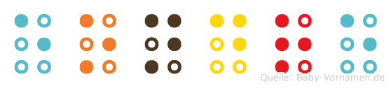 Eondre in Blindenschrift (Brailleschrift)