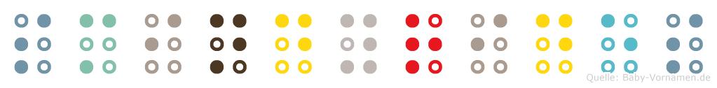 Smindyrides in Blindenschrift (Brailleschrift)
