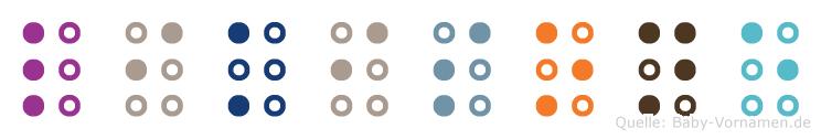 Likisone in Blindenschrift (Brailleschrift)