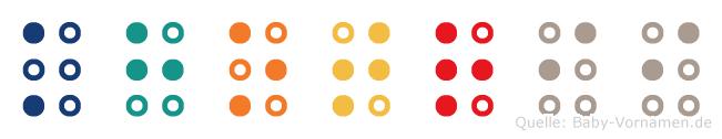 Khotrii in Blindenschrift (Brailleschrift)