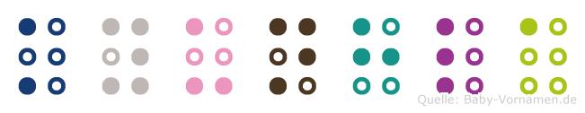 Kyunhla in Blindenschrift (Brailleschrift)