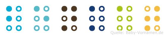 Benkat in Blindenschrift (Brailleschrift)