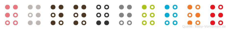 Fynn-Gabor in Blindenschrift (Brailleschrift)