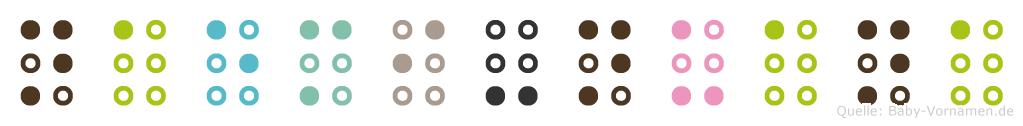 Naemi-Nuana in Blindenschrift (Brailleschrift)