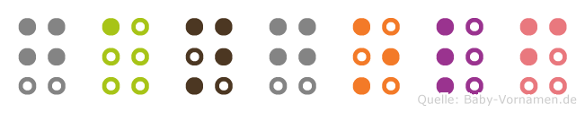 Gangolf in Blindenschrift (Brailleschrift)
