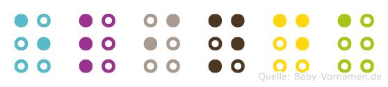 Elinda in Blindenschrift (Brailleschrift)