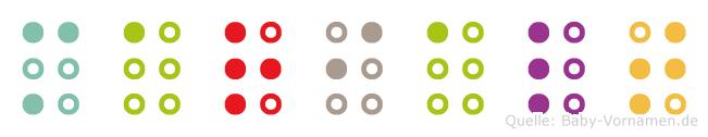 Marialt in Blindenschrift (Brailleschrift)
