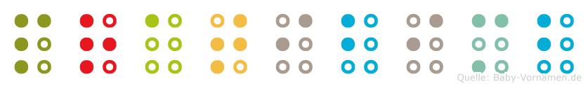 Pratibimb in Blindenschrift (Brailleschrift)