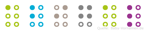 Abigal in Blindenschrift (Brailleschrift)
