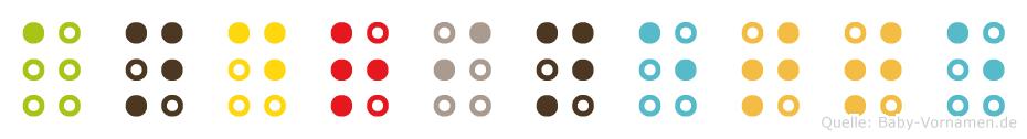 Andrinette in Blindenschrift (Brailleschrift)