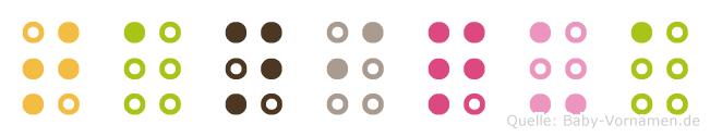 Taniqua in Blindenschrift (Brailleschrift)