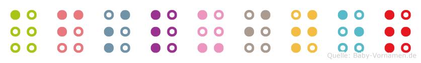 Afsluiter in Blindenschrift (Brailleschrift)