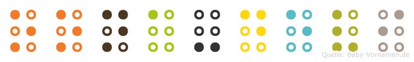 Oona-Devi in Blindenschrift (Brailleschrift)