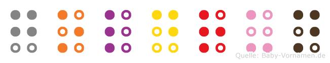 Goldrun in Blindenschrift (Brailleschrift)