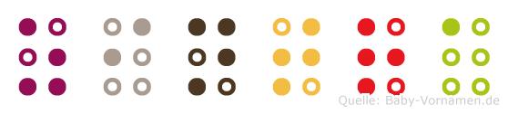 Zintra in Blindenschrift (Brailleschrift)
