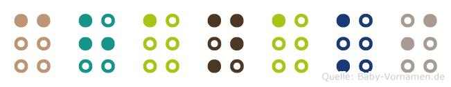 Chanaki in Blindenschrift (Brailleschrift)