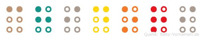 Chidori in Blindenschrift (Brailleschrift)