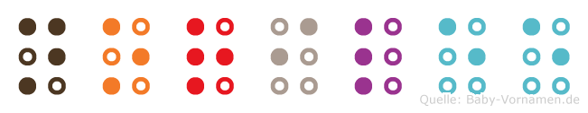 Norilee in Blindenschrift (Brailleschrift)