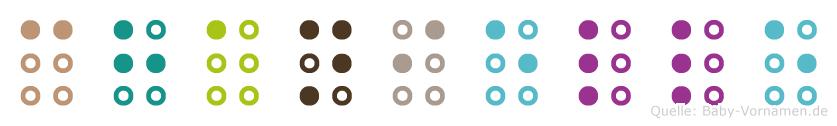 Chanielle in Blindenschrift (Brailleschrift)