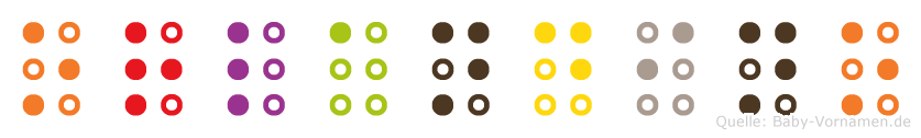 Orlandino in Blindenschrift (Brailleschrift)