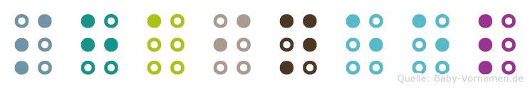 Shaineel in Blindenschrift (Brailleschrift)