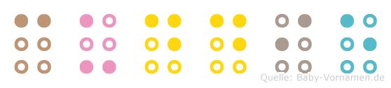 Cuddie in Blindenschrift (Brailleschrift)