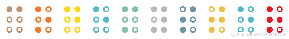 Codemyster in Blindenschrift (Brailleschrift)