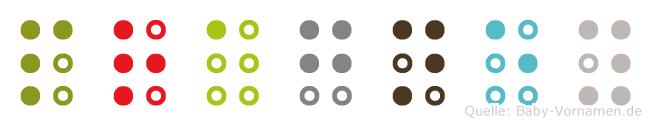 Pragney in Blindenschrift (Brailleschrift)