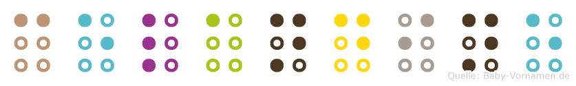Celandine in Blindenschrift (Brailleschrift)