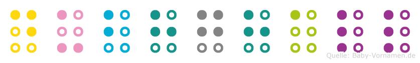 Dubhghall in Blindenschrift (Brailleschrift)
