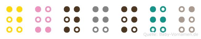 Dungnhi in Blindenschrift (Brailleschrift)
