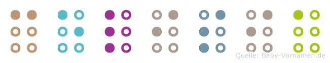 Celisia in Blindenschrift (Brailleschrift)