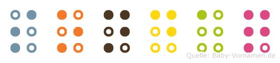 Sondaq in Blindenschrift (Brailleschrift)