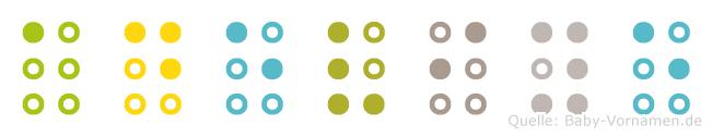 Adeviye in Blindenschrift (Brailleschrift)