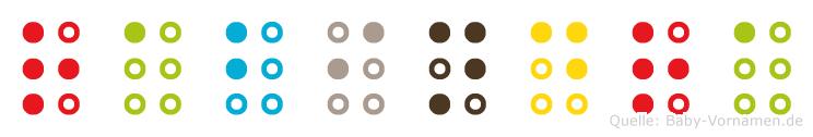 Rabindra in Blindenschrift (Brailleschrift)