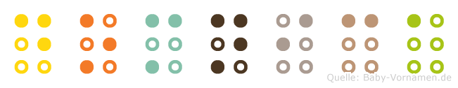 Domnica in Blindenschrift (Brailleschrift)